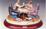 Что подарить на рубиновую свадьбу (40 лет)
